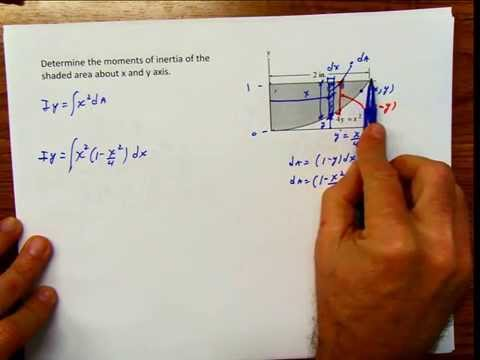 Chapter 10-11 Moment of Inertia by Integrals