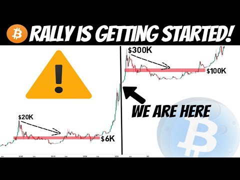 GET READY FOR A MASSIVE RALLY!!! Bitcoin Potential is Very Underestimated!!!