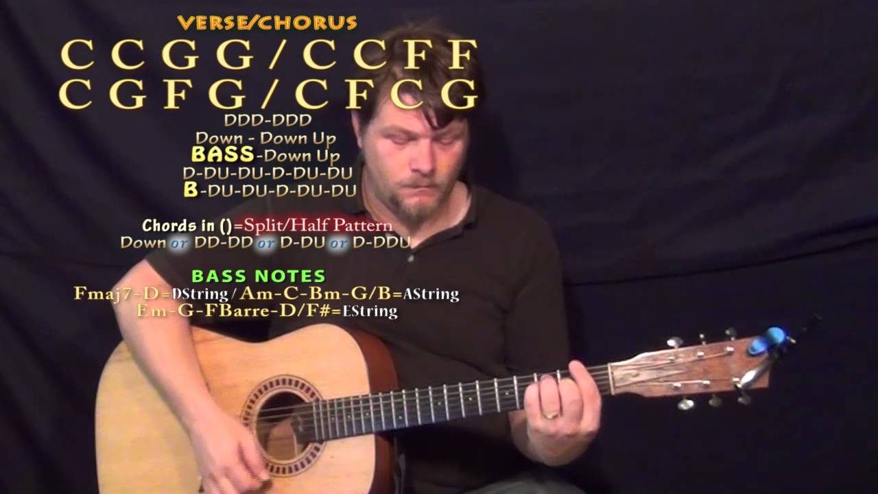 Bring it on home sam cooke guitar lesson chord chart youtube bring it on home sam cooke guitar lesson chord chart hexwebz Images