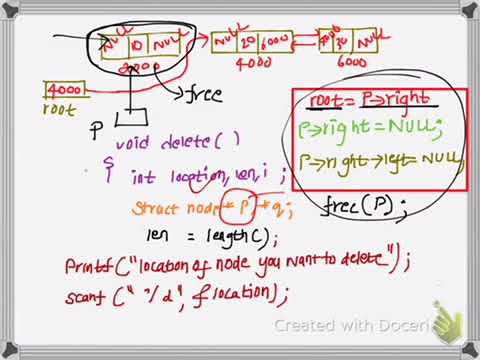 Algorithm on How to delete a node in double linked list tutorial