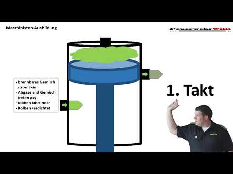 Maschinisten Grundlagen - So Funktioniert Ein Verbrenner (Benziner / Diesel)