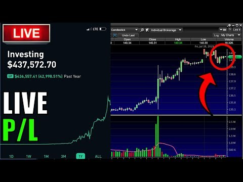 GOING FOR A MILLION – Live Trading, Day Trading, Option Trading LIVE, & Stock Market News