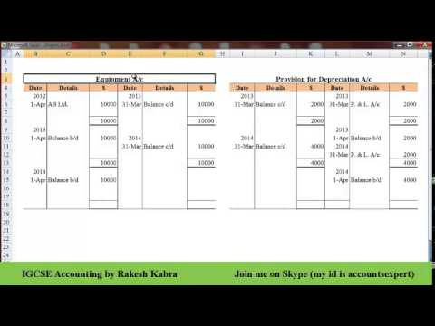 IGCSE Accounting: Disposal of Assets Part 2