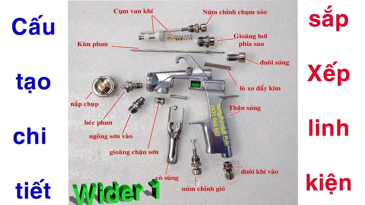 [Chia Sẻ] Cấu tạo, chi tiết linh kiện súng  phun sơn WIDER 1 15H2G