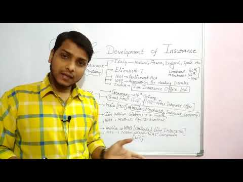 Insurance :  Origin and Development of Insurance .(Part-1)
