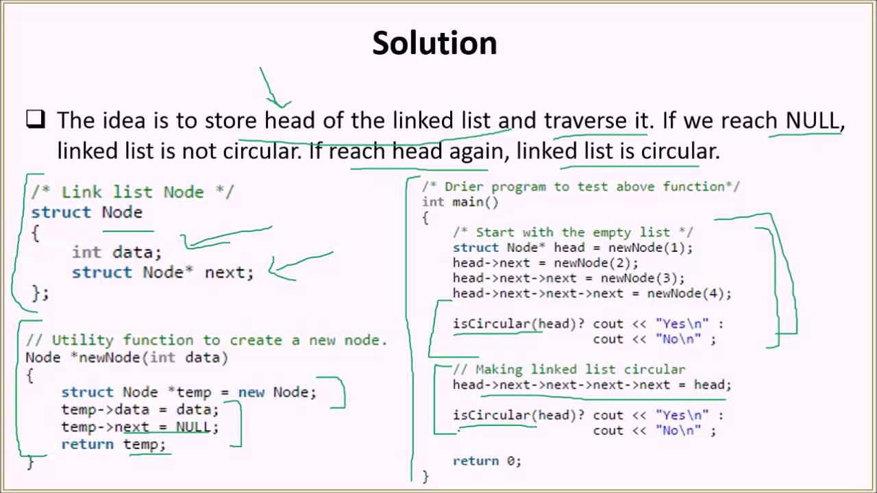Check if a linked list is Circular Linked List - GeeksforGeeks