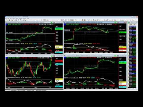 Bond Trading Success June 6 2016