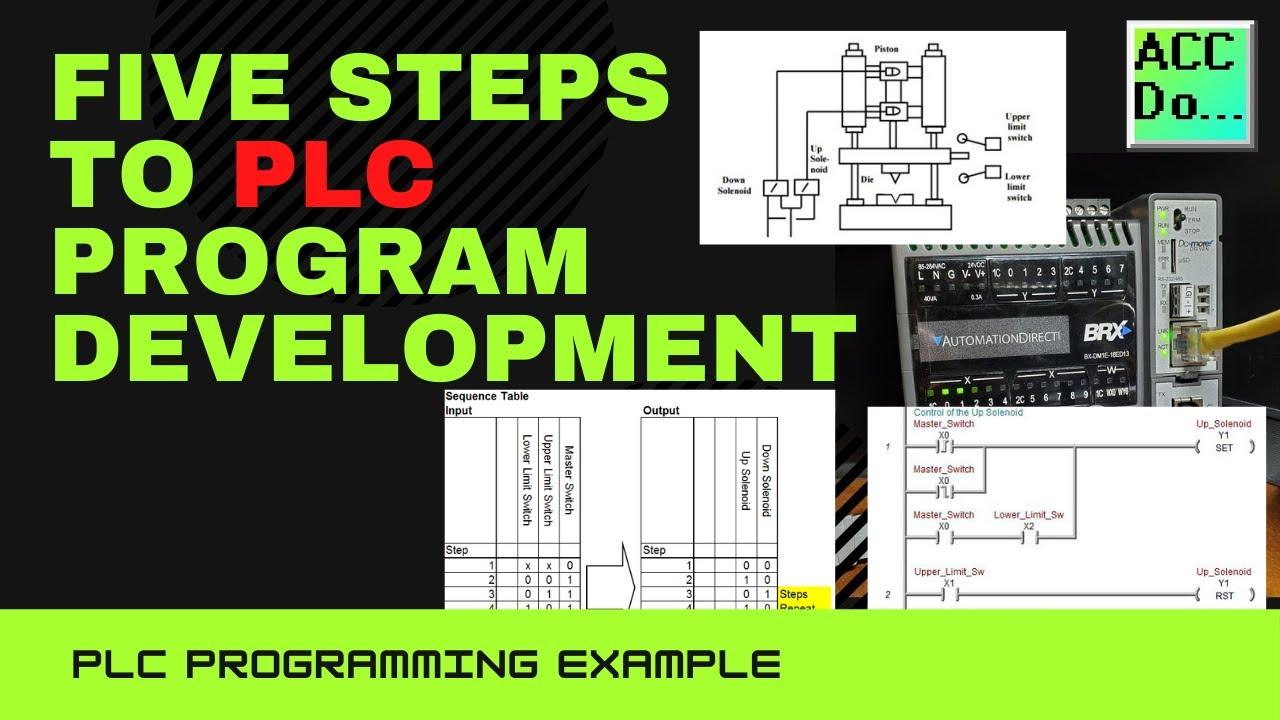 five steps to plc program development youtube