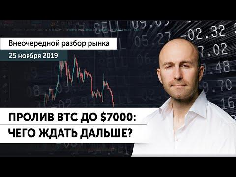 Прогноз Биткоина 25.11.2019 🔴Разбор ТОП-5 (bitcoin, Xrp, Eth)