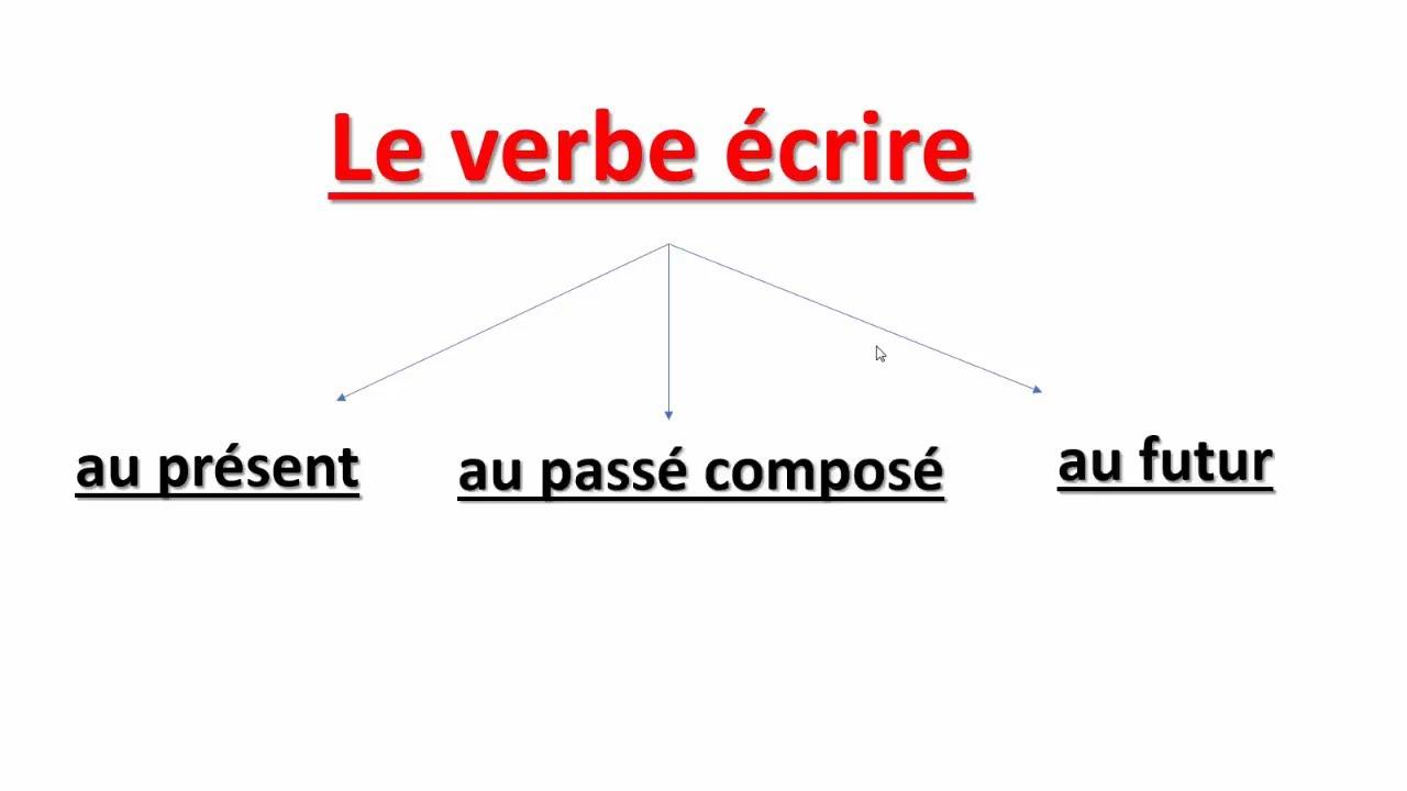 Conjugaison Le Verbe Ecrire Au Present Au Passe Compose Et Au Futur تعلم الفرنسية Youtube