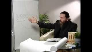 Уроки Православия. Урок 3 - О действии страстей в пост.