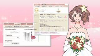 結婚式場選びNo.1口コミサイト「みんなのウェディング」紹介ムービー thumbnail