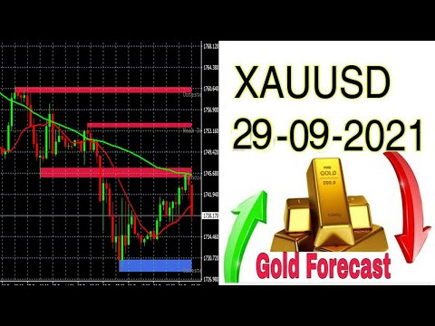 Gold Forex analysis Forecast | Gold Forex trading strategies  | 29 SEP | #XAUUAD Move Today