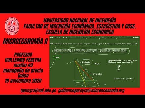 Microeconomía II Monopolio de precio único