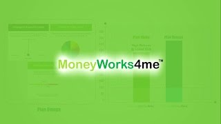 The MoneyWorks4Me Way of Investing: How it works?