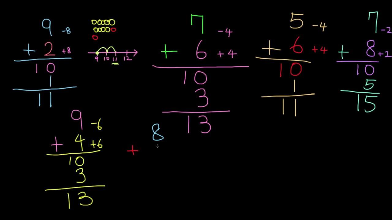 算数足し算の考え方a Way Of Thinking Addition