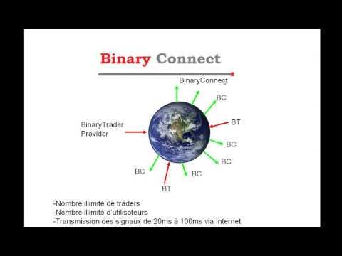 BinaryConnect Web FR pour se connecter a plus de 300 brokers d'options binaires