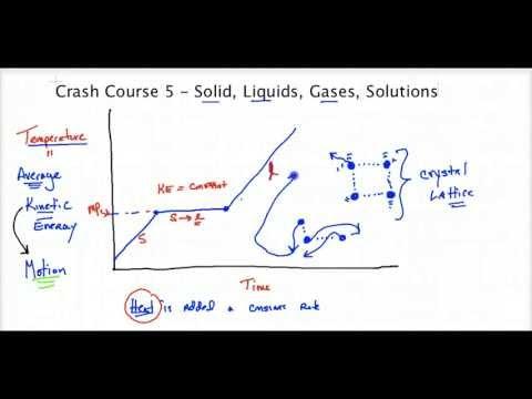 Crash Course Regents Chemistry 5 - Solids, Liquids, Gases, Solutions