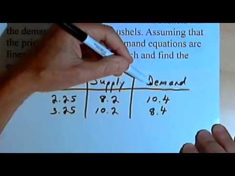 Price-Supply and Price-Demand Equations and Equilibrium Points 141-1 c
