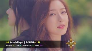 Playlist kpop terbaru (part 1) lagu kpop terbaru