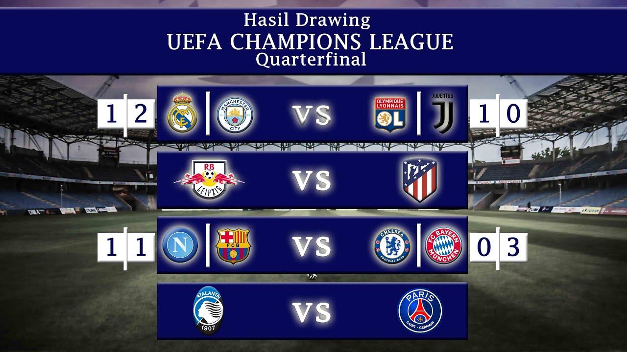 Hasil Drawing Perempatfinal Liga Champion 2020 Youtube