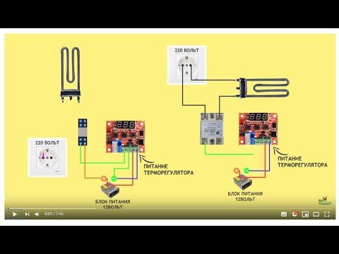 ТЕРМОРЕГУЛЯТОРЫ #3 Подключение твердотельных и электромагнитных реле.