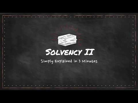 Solvency II - Simply Explained in 3 Minutes