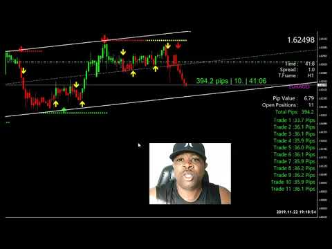 Live Trade Over 400 Pips Youtube