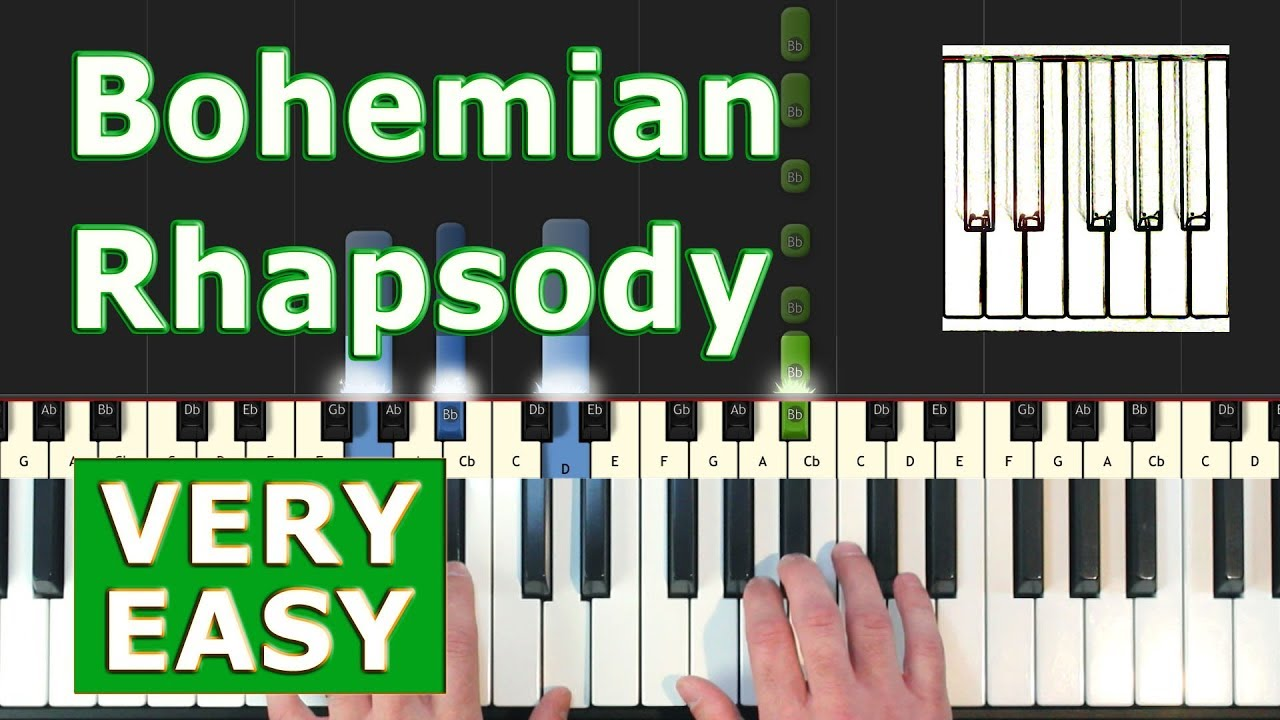 Queen - Bohemian Rhapsody - VERY EASY Piano Tutorial (Synthesia)