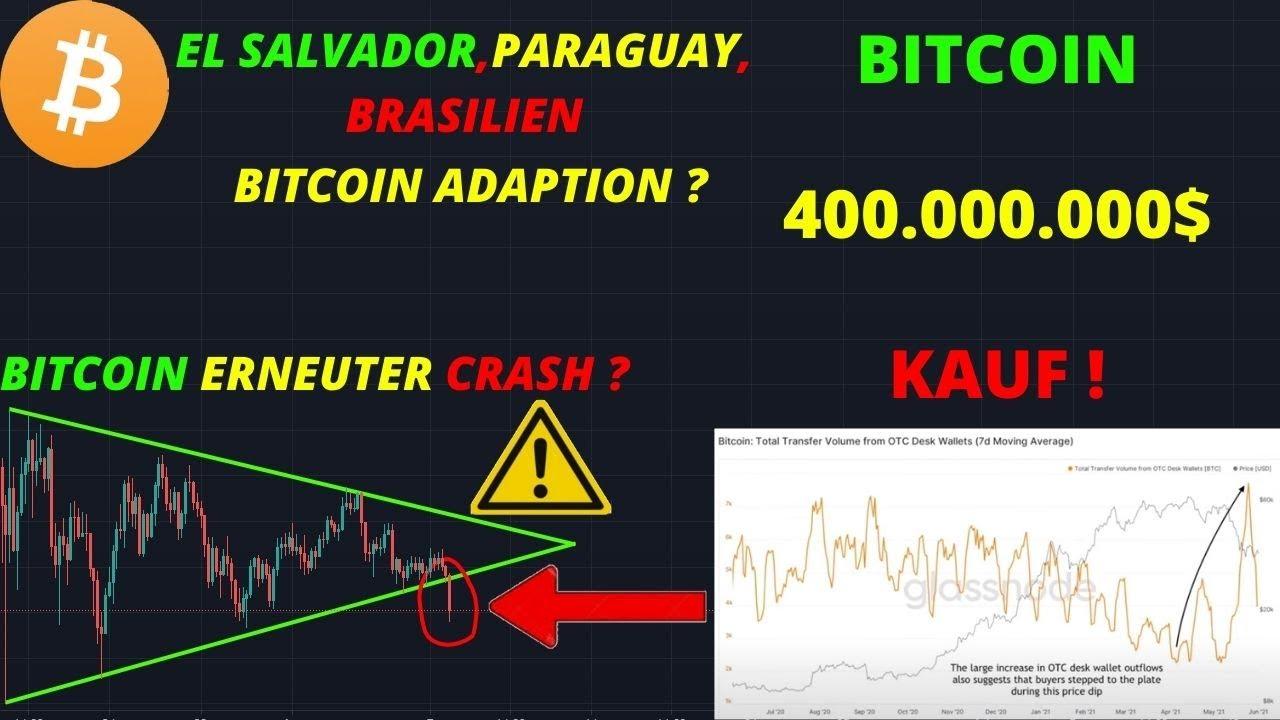 developing bitcoin algorithmic trading strategies 400000 investieren in bitcoin