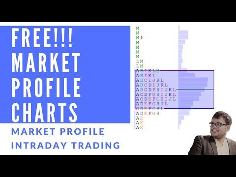 4. FREE!!! Market Profile Charts