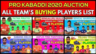 Pro Kabaddi 2020 All Team's Buying Players List | Pro kabaddi Season-8