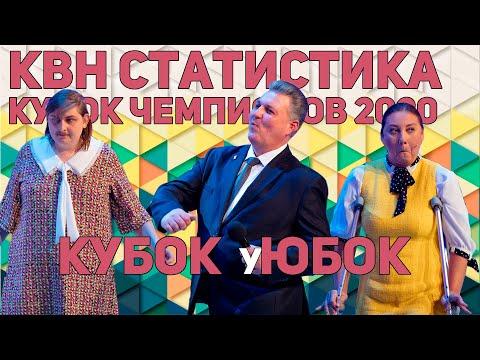 КВН-статистика. Кубок чемпионов 2020