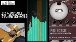 プリアンプを使用した音作りの例です。好みの音を探してみてください。...