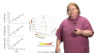 Eve Marder (Brandeis University) Part 4: Intra-animal variability