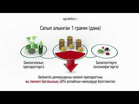 Гербецидтердің, биоагенттер  және биологиялық препараттардың құнын субсидиялау жүйесін автомандыру