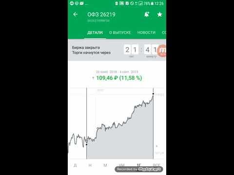 Сбербанк инвестор. Тинькофф инвестиции. Обзор портфеля акций за 9 месяцев.