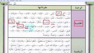36 УРОК. 1 ТОМ. Проверка сл. запаса. Арабский в твоих руках.