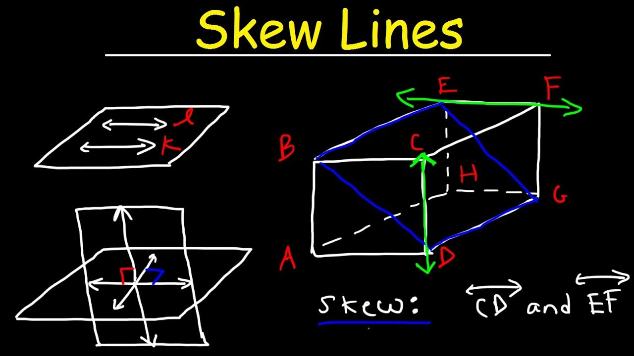 Skew Lines Perpendicular Parallel Lines Planes Intersecting