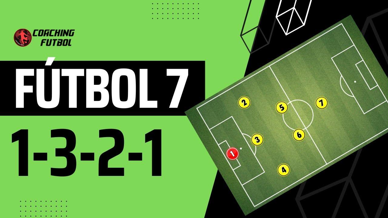 Táctica Futbol 7: Sistema de juego 1-3-2-1 vs otros sistemas ☑️