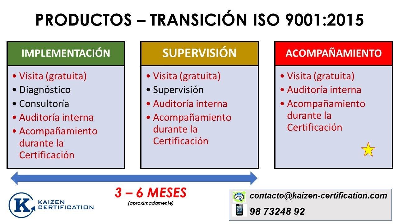 Iso 90012015 productos de consultoria de transicion kaizen iso 90012015 productos de consultoria de transicion kaizen certification 1betcityfo Gallery