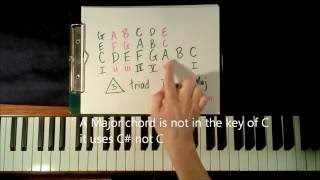 What is a chord? How to Play Chords on Piano for Beginners (Piano Tutorial) Key of C.