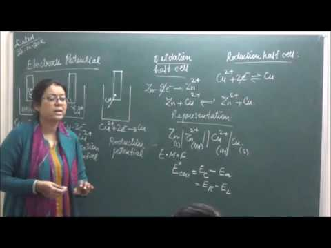 CHXI-8-04 Electrochemical cell (2016) Shaillee Kaushal, Pradeep Kshetrapal Physics channel