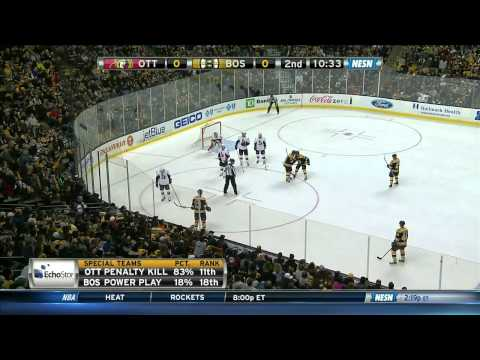 03.01.2015. Ottawa Senators vs. Boston Bruins Full Game HD