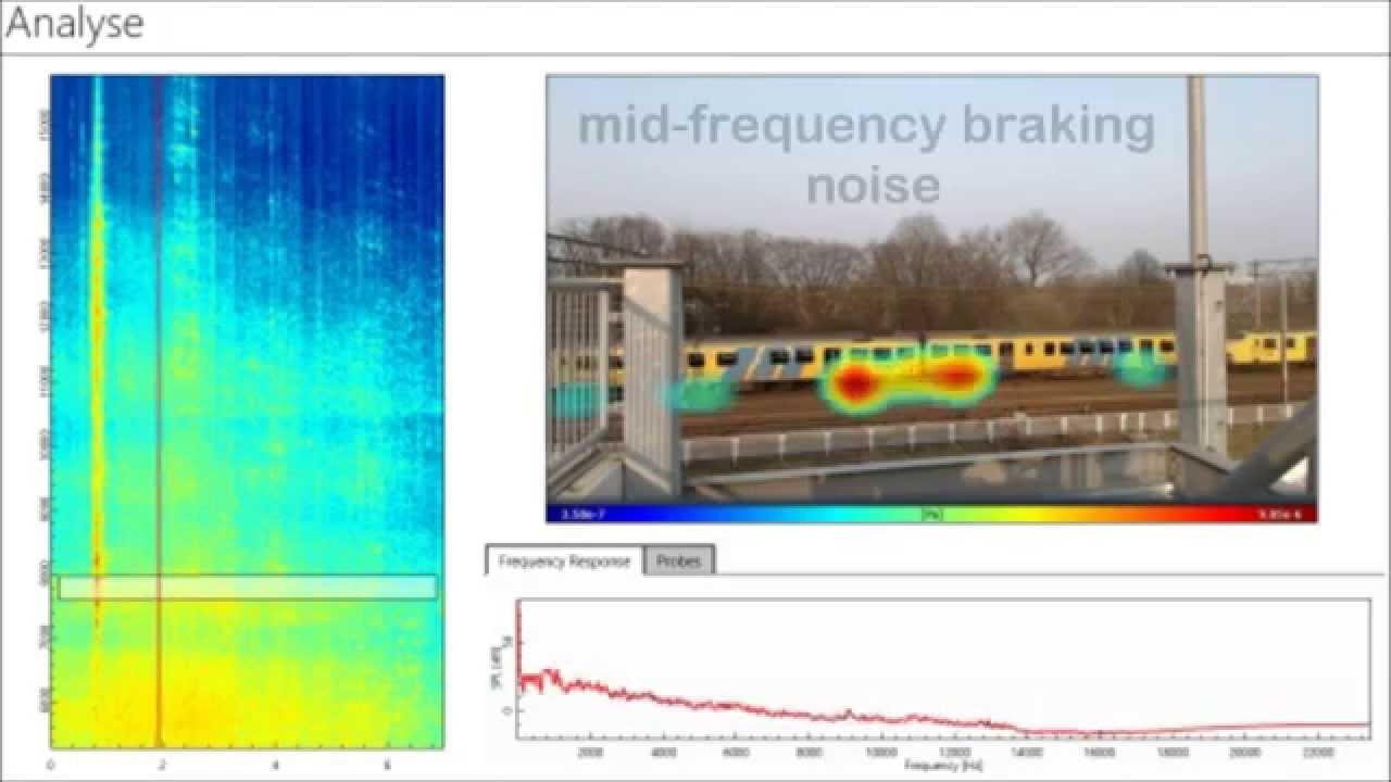 Bloggat om Acoustical Imaging
