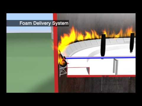 Foam Delivery System For Floating Roof Tanks Youtube
