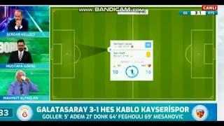 Galatasaray 4 - 1 Kayserispor Maç Sonu Yorumları (02.02.2020)
