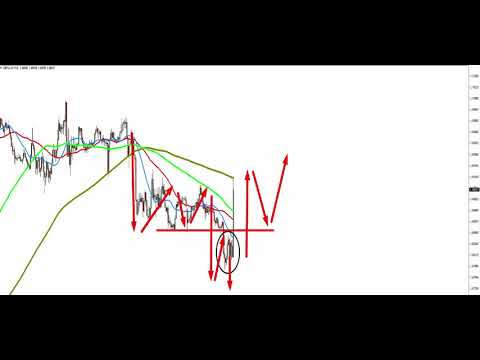 Trapped Traders® Forex News Trading Strategy