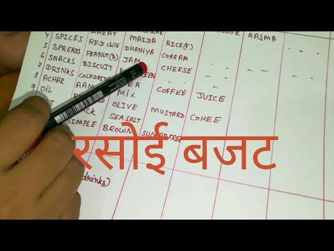 Indian Kitchen Budget & Saving Tips in Hindi [English Subtitles] | Anupama Jha