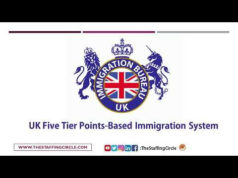 UK Visa Types | Five Tier Points Based Immigration System |TheStaffingCircle | Staffing & Recruiting